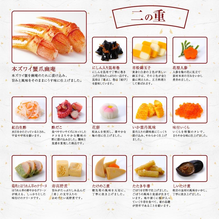 二の重紹介「2022はま寿司おせち 彩り三段重」